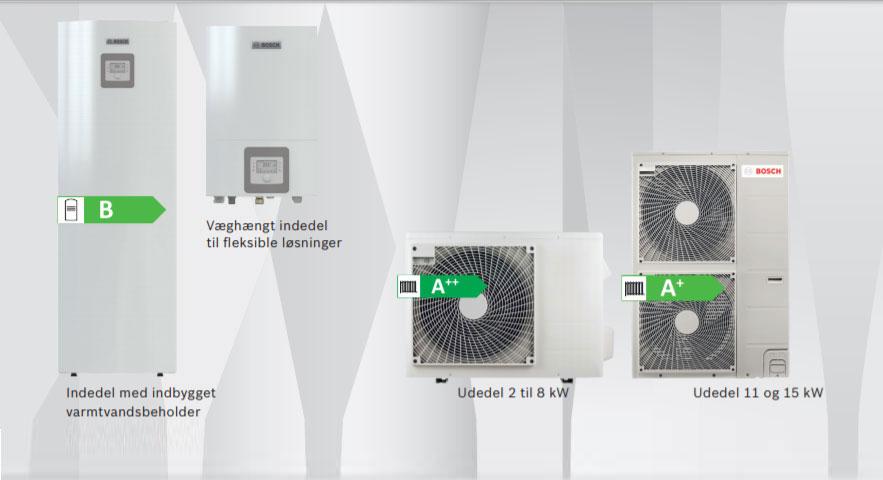 Bosch varmepumper energimaerkninger