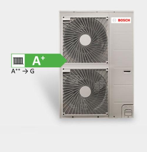 bosch -compress 3000 varmepumpe udedel