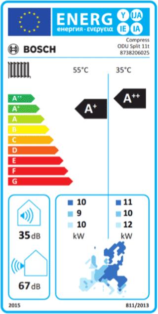 energimærkning compress 3000 aws 11