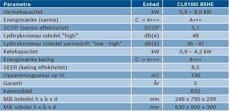parametre for Bosch Climate 9100i